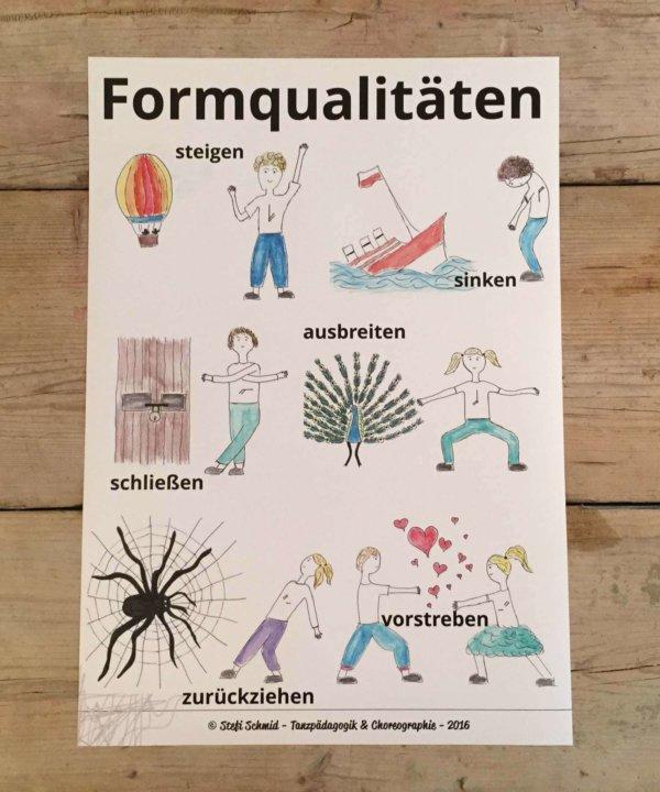 Formqualitäten, Laban, Bartenieff, kreativer Tanz, Ausdruckstanz