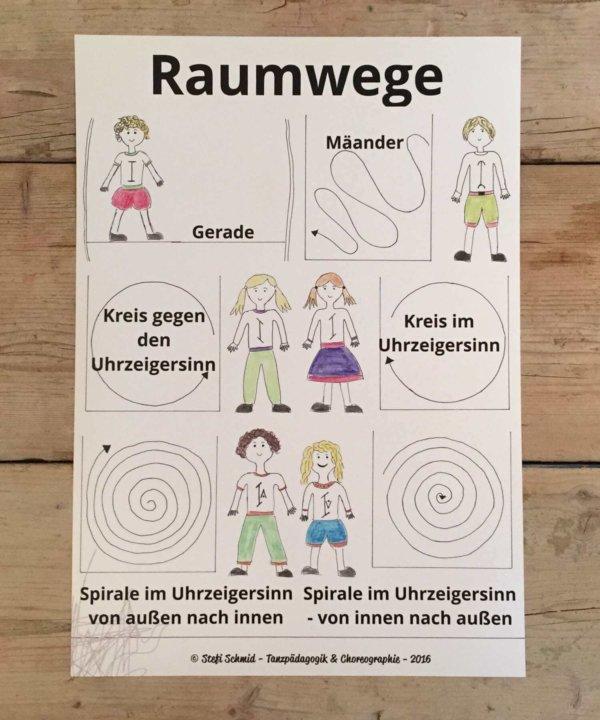Raumwege, Laban, Tanz, Bühne, Lehrmaterial Tanz